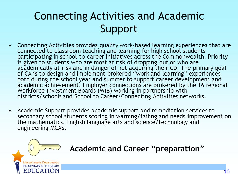 16 Connecting Activities and Academic Support Connecting Activities provides quality work-based learning experiences that are connected to classroom teaching and learning for high school students participating in school-to-career initiatives across the Commonwealth.