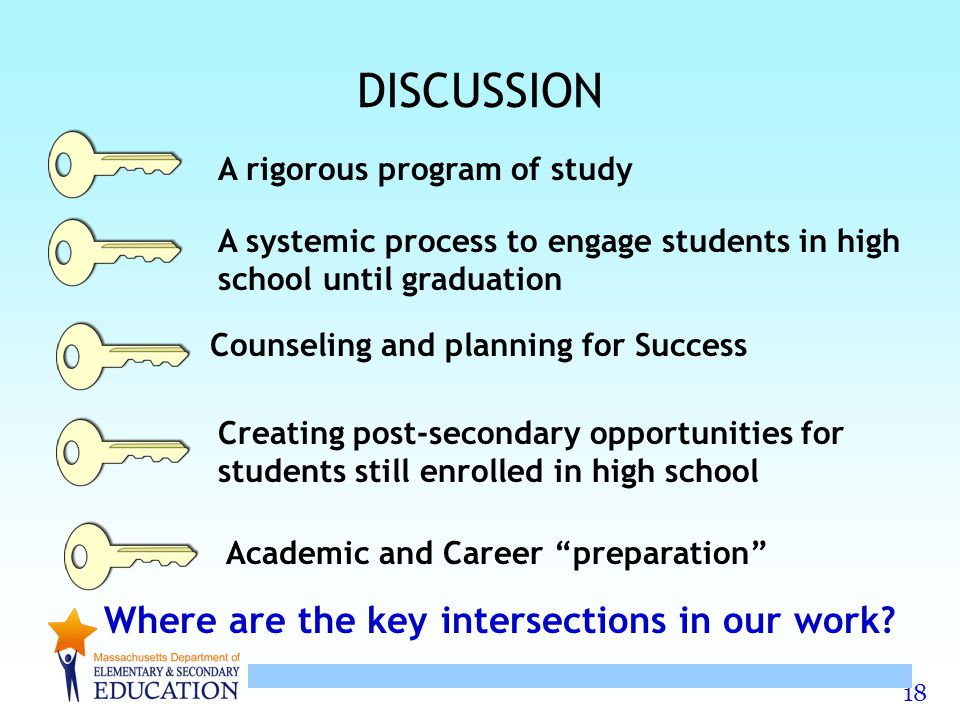 18 DISCUSSION A rigorous program of study A systemic process to engage students in high school until graduation Counseling and planning for Success Creating post-secondary opportunities for students still enrolled in high school Academic and Career preparation Where are the key intersections in our work