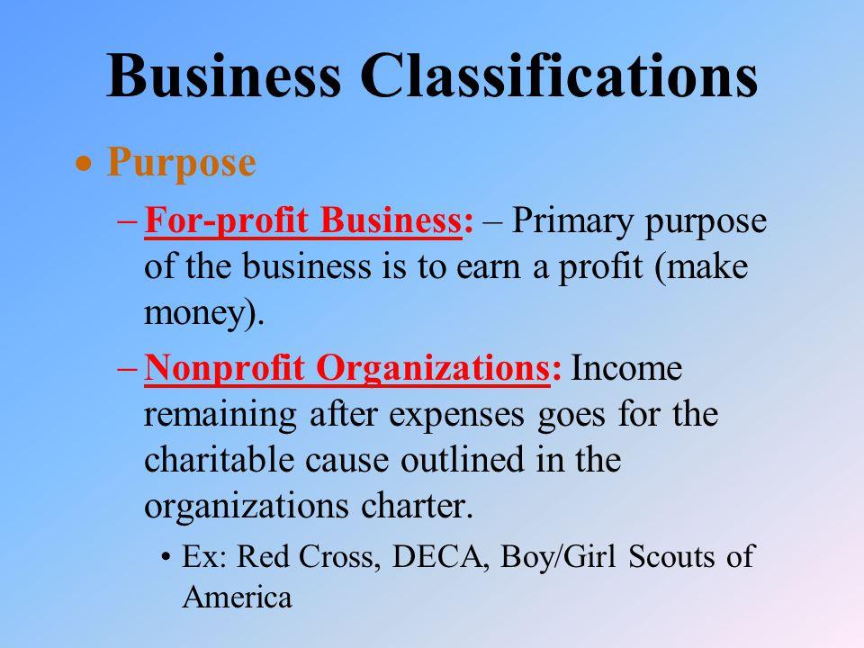 Business Classifications  Purpose  For-profit Business: – Primary purpose of the business is to earn a profit (make money).