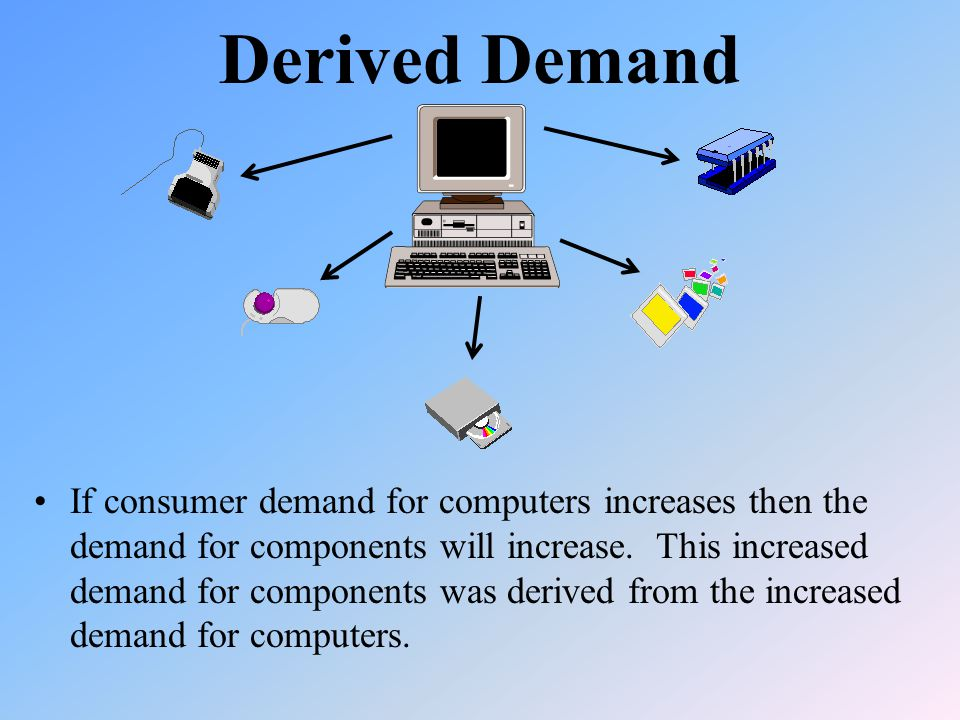 Derived Demand If consumer demand for computers increases then the demand for components will increase.