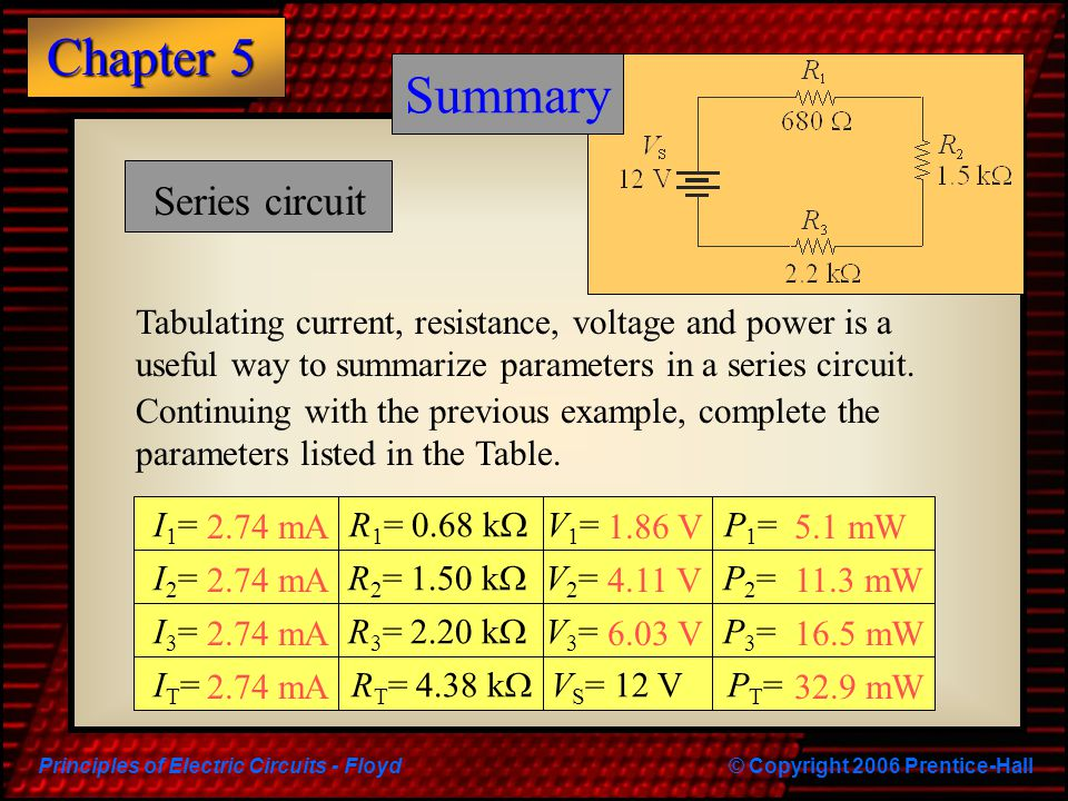 Principles of Electric Circuits - Floyd© Copyright 2006 Prentice-Hall Chapter 5 Series circuit Tabulating current, resistance, voltage and power is a