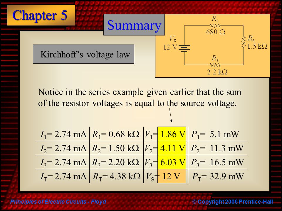 Principles of Electric Circuits - Floyd© Copyright 2006 Prentice-Hall Chapter 5 Summary Voltage divider rule The voltage drop across any given resistor in a series circuit is equal to the ratio of that resistor to the total resistance, multiplied by source voltage.