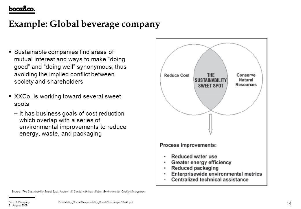 Profitability_Social Responsibility_Booz&Company-vFINAL.pptBooz & Company 21 August 2009 14 Example: Global beverage company  Sustainable companies find areas of mutual interest and ways to make doing good and doing well synonymous, thus avoiding the implied conflict between society and shareholders  XXCo.