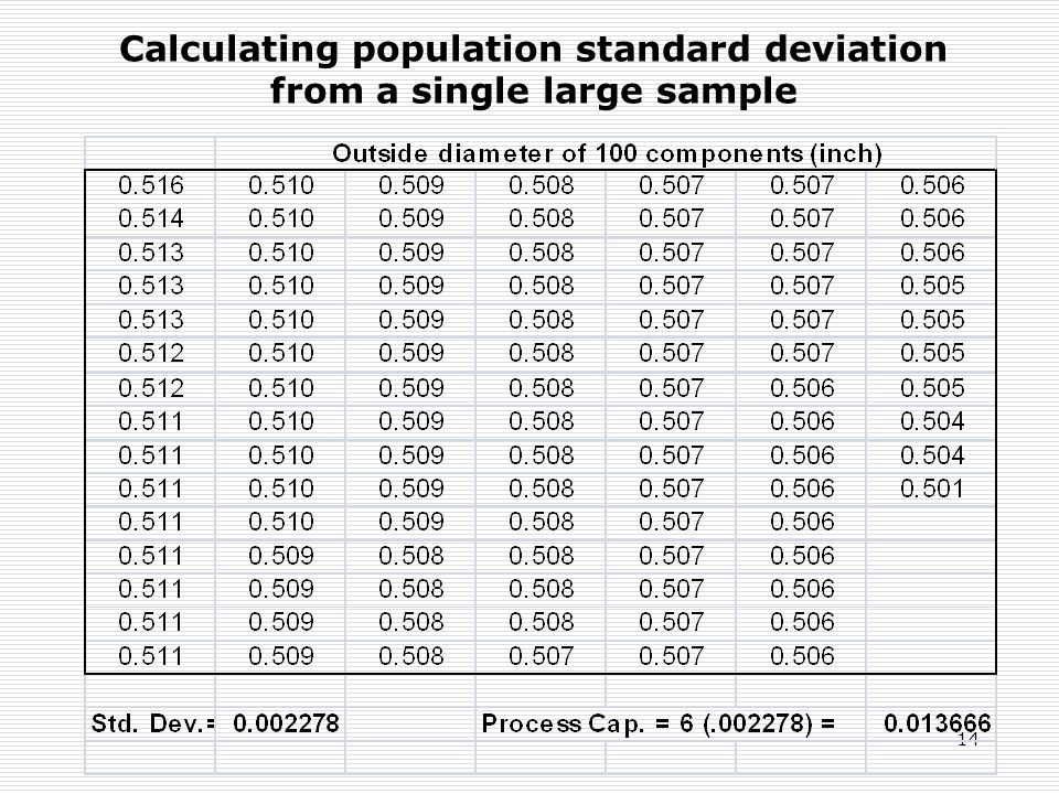 Calculating population standard deviation from a single large sample 14