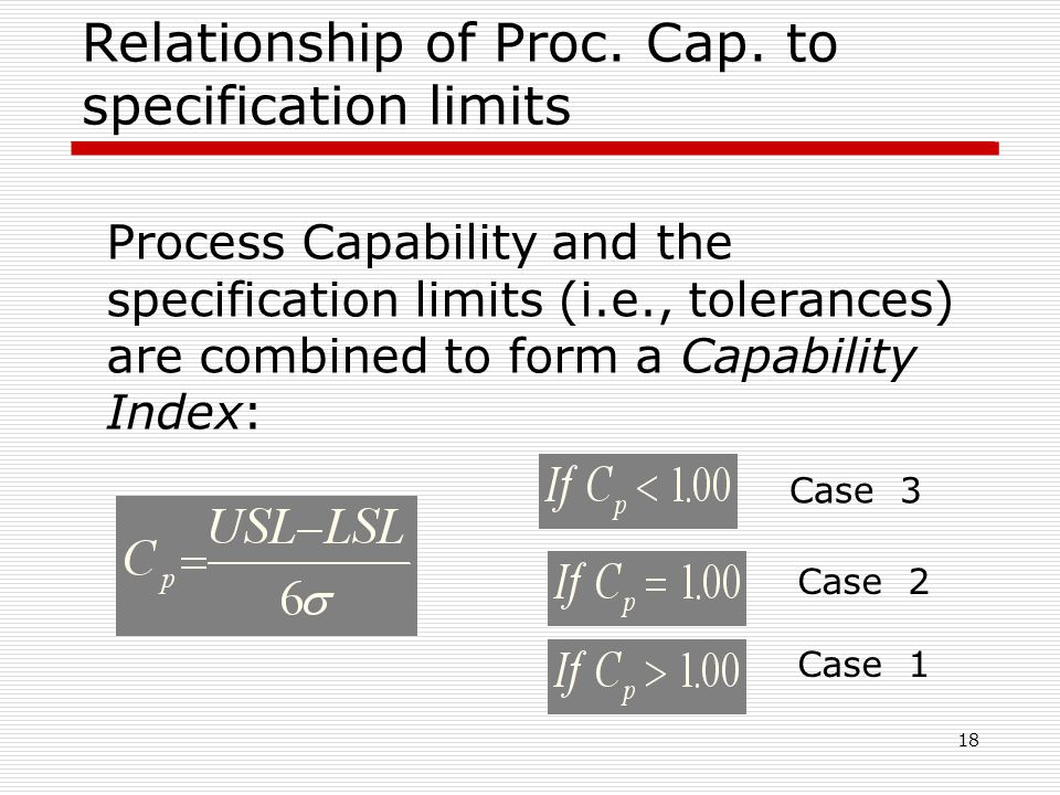 Relationship of Proc. Cap.