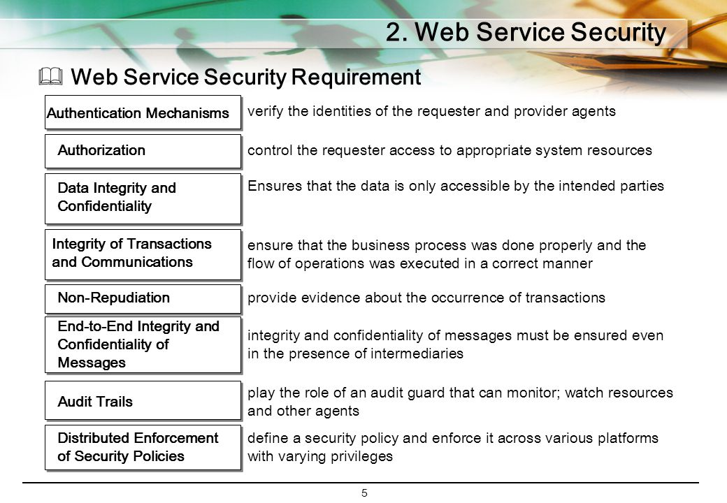 5  Web Service Security Requirement 2.