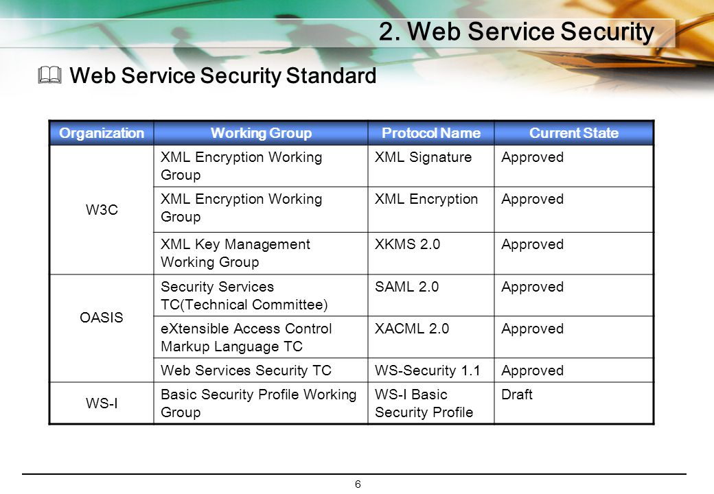 6 2. Web Service Security  Web Service Security Standard OrganizationWorking GroupProtocol NameCurrent State W3C XML Encryption Working Group XML Sig