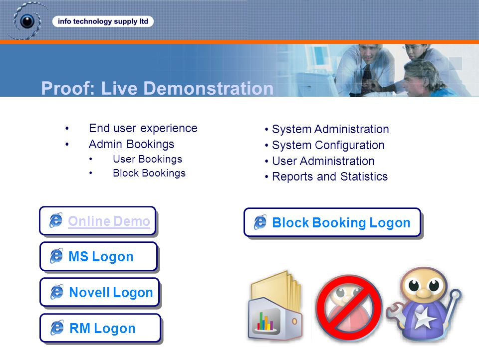 Proof: Live Demonstration End user experience Admin Bookings User Bookings Block Bookings System Administration System Configuration User Administration Reports and Statistics Online Demo MS Logon RM Logon Novell Logon Block Booking Logon