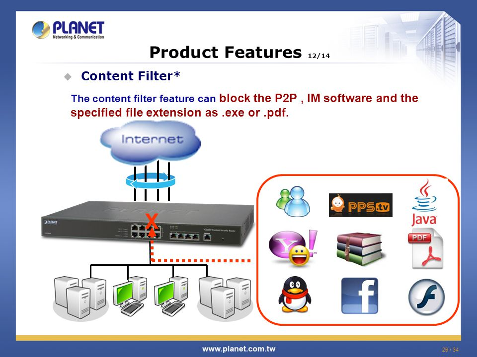26 / 34  Content Filter* Product Features 12/14 X The content filter feature can block the P2P, IM software and the specified file extension as.exe or.pdf.