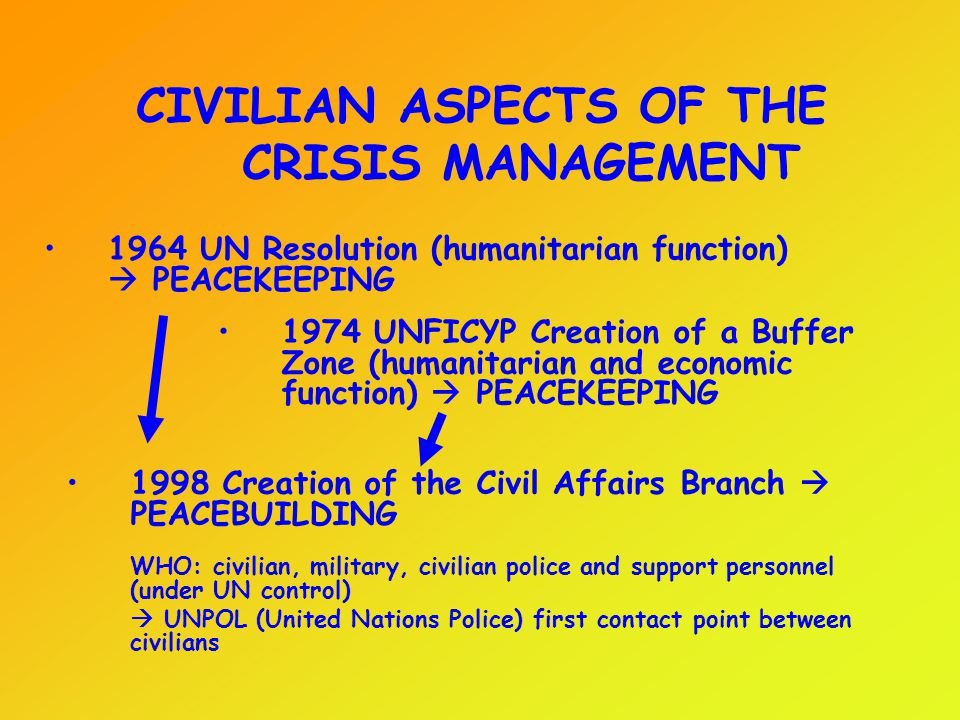 CIVILIAN ASPECTS OF THE CRISIS MANAGEMENT 1964 UN Resolution (humanitarian function)  PEACEKEEPING 1974 UNFICYP Creation of a Buffer Zone (humanitari