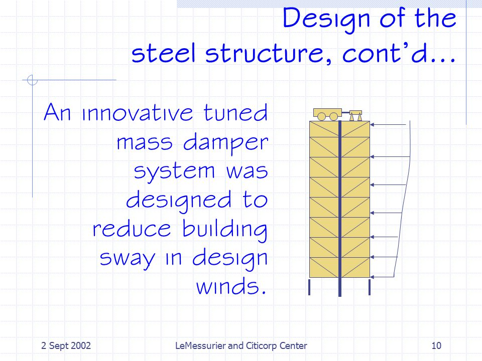 2 Sept 2002LeMessurier and Citicorp Center10 Design of the steel structure, cont'd... An innovative tuned mass damper system was designed to reduce bu
