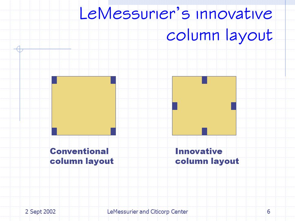 2 Sept 2002LeMessurier and Citicorp Center6 LeMessurier's innovative column layout Conventional column layout Innovative column layout