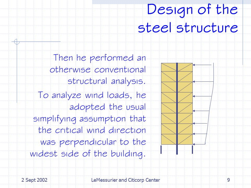 2 Sept 2002LeMessurier and Citicorp Center9 Design of the steel structure Then he performed an otherwise conventional structural analysis. To analyze
