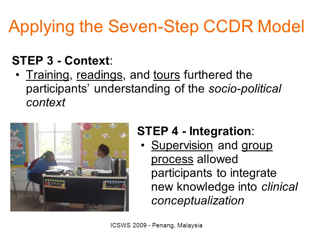 ICSWS 2009 - Penang, Malaysia Applying the Seven-Step CCDR Model STEP 3 - Context: Training, readings, and tours furthered the participants' understanding of the socio-political context STEP 4 - Integration: Supervision and group process allowed participants to integrate new knowledge into clinical conceptualization