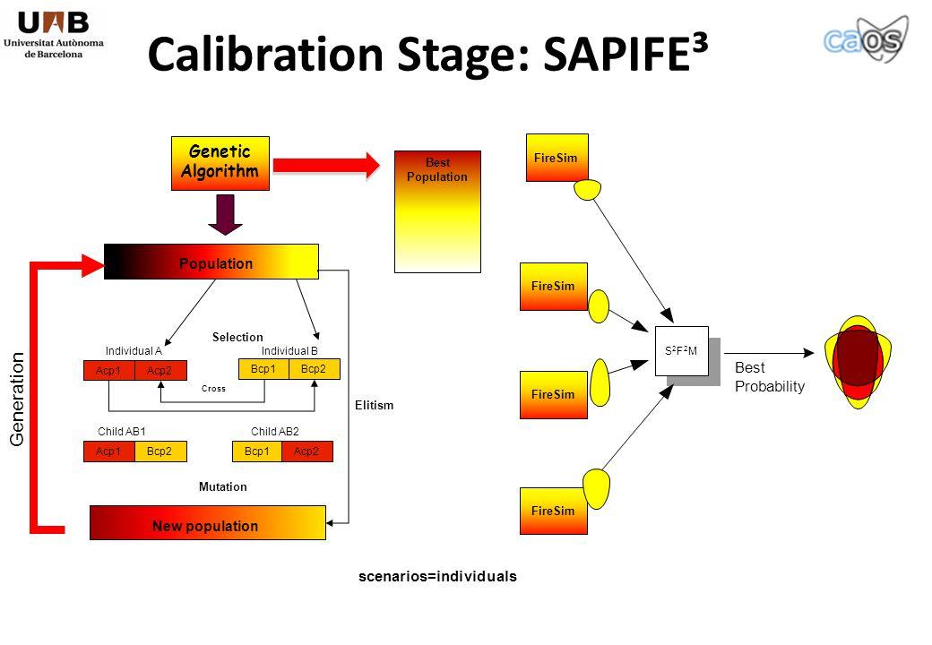 Method Evaluations Prescribed Fires Synthetic Fires Error Ratio Real Fires California FiresCatalunya Fires Greece Fires
