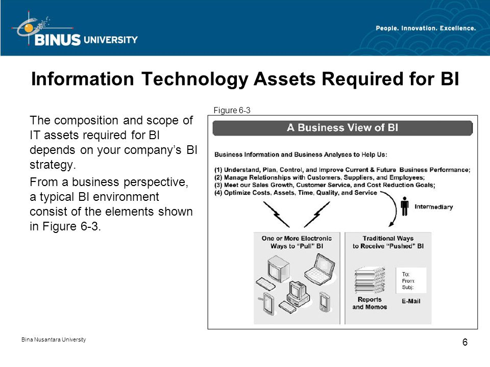 The composition and scope of IT assets required for BI depends on your company's BI strategy. From a business perspective, a typical BI environment co