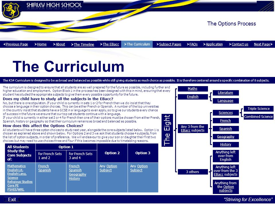 The Options Process Subject Pages Please browse department areas by clicking on a subject on the Subject Page or scroll through using the Next and Previous Page buttons in the top bar.