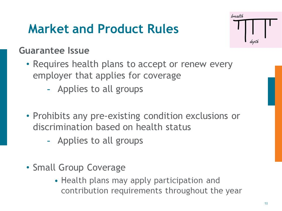 10 Market and Product Rules Guarantee Issue Requires health plans to accept or renew every employer that applies for coverage - Applies to all groups
