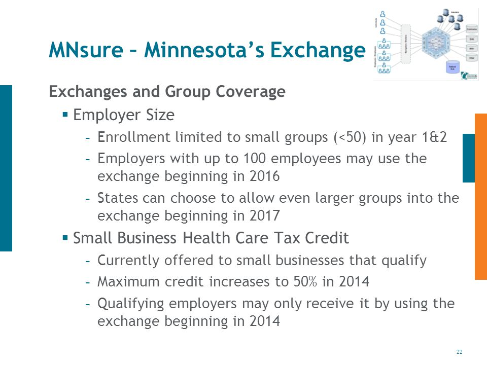 22 MNsure – Minnesota's Exchange Exchanges and Group Coverage  Employer Size - Enrollment limited to small groups (<50) in year 1&2 - Employers with