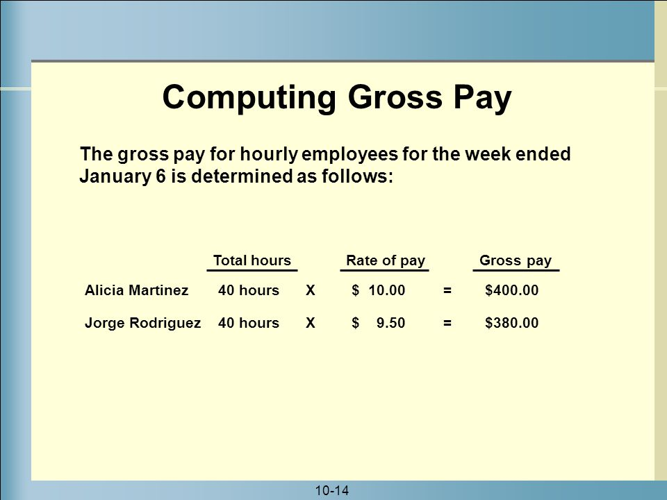 10-14 Computing Gross Pay Alicia Martinez40 hours X$ 10.00 =$400.00 Jorge Rodriguez 40 hours X$ 9.50 =$380.00 The gross pay for hourly employees for the week ended January 6 is determined as follows: Total hoursRate of payGross pay