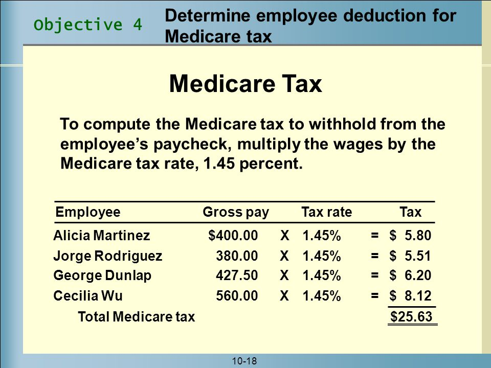 10-18 To compute the Medicare tax to withhold from the employee's paycheck, multiply the wages by the Medicare tax rate, 1.45 percent.