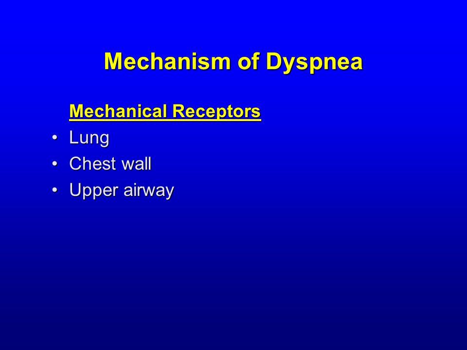 Mechanism of Dyspnea Mechanical Receptors LungLung Chest wallChest wall Upper airwayUpper airway