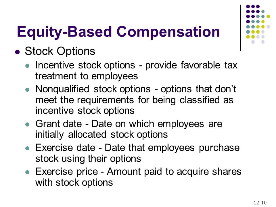12-10 Equity-Based Compensation Stock Options Incentive stock options - provide favorable tax treatment to employees Nonqualified stock options - options that don't meet the requirements for being classified as incentive stock options Grant date - Date on which employees are initially allocated stock options Exercise date - Date that employees purchase stock using their options Exercise price - Amount paid to acquire shares with stock options