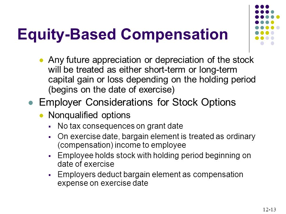 12-13 Any future appreciation or depreciation of the stock will be treated as either short-term or long-term capital gain or loss depending on the holding period (begins on the date of exercise) Employer Considerations for Stock Options Nonqualified options  No tax consequences on grant date  On exercise date, bargain element is treated as ordinary (compensation) income to employee  Employee holds stock with holding period beginning on date of exercise  Employers deduct bargain element as compensation expense on exercise date Equity-Based Compensation