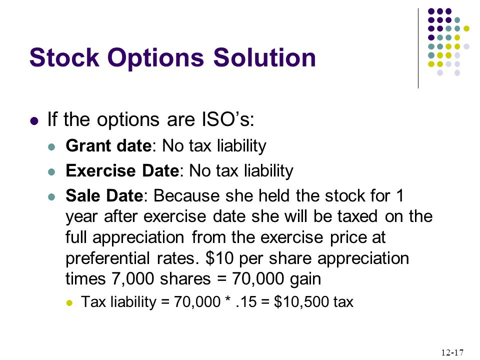 12-17 Stock Options Solution If the options are ISO's: Grant date: No tax liability Exercise Date: No tax liability Sale Date: Because she held the st