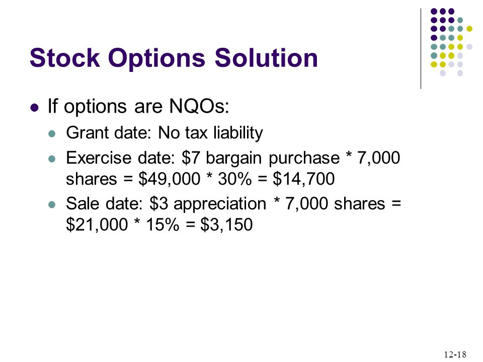 12-18 Stock Options Solution If options are NQOs: Grant date: No tax liability Exercise date: $7 bargain purchase * 7,000 shares = $49,000 * 30% = $14,700 Sale date: $3 appreciation * 7,000 shares = $21,000 * 15% = $3,150