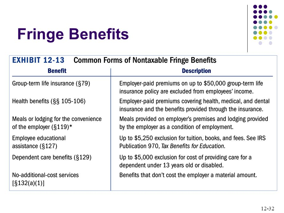 12-32 Fringe Benefits