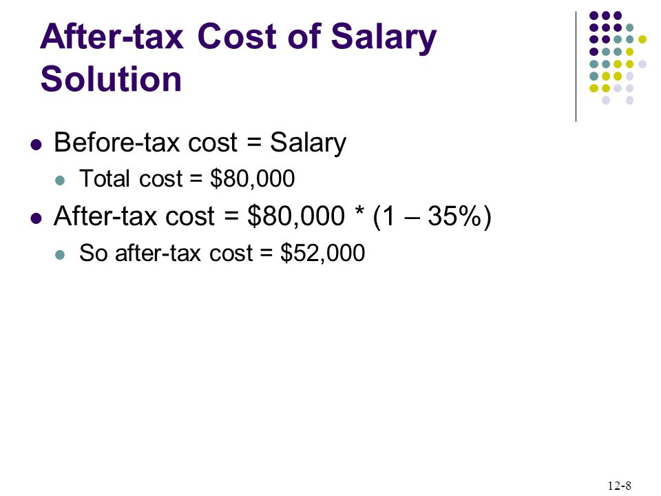 12-9 Salary and Wages Limits on salary deductibility  Determining whether compensation is reasonable in amount is a facts and circumstances test involves  considering the duties of the employee  complexities of the business, and  amount of salary compared with the income of the business among other things  $1,000,000 maximum annual compensation deduction per person  Limited—applies to CEO and four other highest compensated officers  Does not apply to performance-based compensation