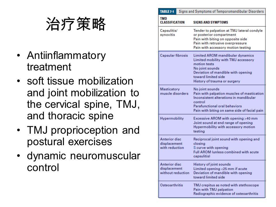 治疗策略 Antiinflammatory treatment soft tissue mobilization and joint mobilization to the cervical spine, TMJ, and thoracic spine TMJ proprioception and postural exercises dynamic neuromuscular control
