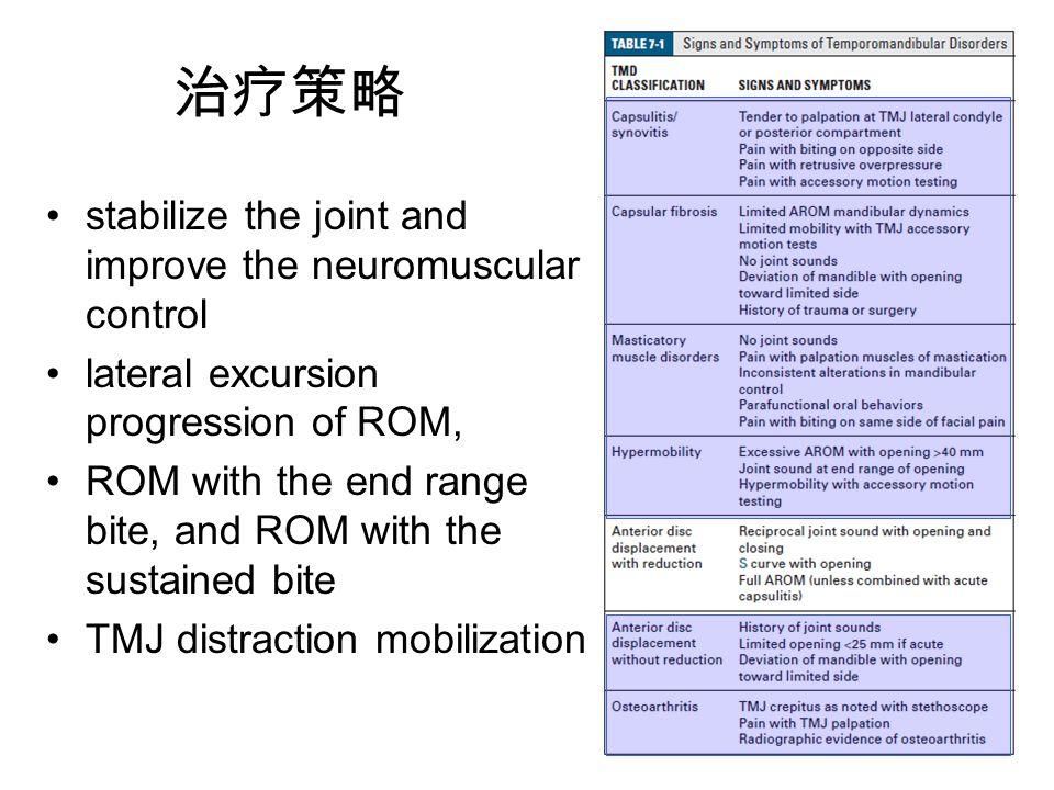 治疗策略 stabilize the joint and improve the neuromuscular control lateral excursion progression of ROM, ROM with the end range bite, and ROM with the sustained bite TMJ distraction mobilization
