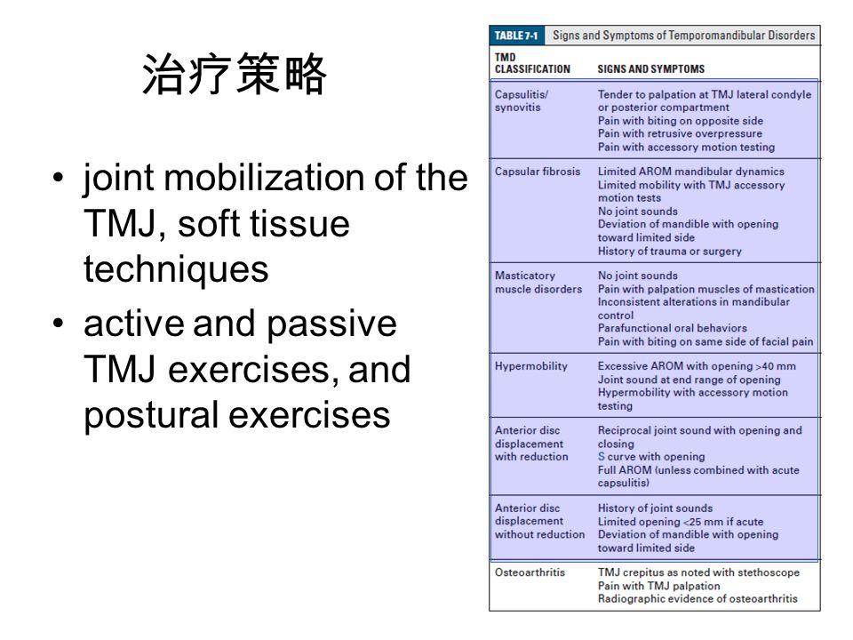 治疗策略 joint mobilization of the TMJ, soft tissue techniques active and passive TMJ exercises, and postural exercises