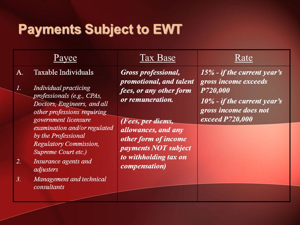 Payments Subject to EWT PayeeTax BaseRate A.Taxable Individuals 1.Individual practicing professionals (e.g., CPAs, Doctors, Engineers, and all other professions requiring government licensure examination and/or regulated by the Professional Regulatory Commission, Supreme Court etc.) 2.Insurance agents and adjusters 3.Management and technical consultants Gross professional, promotional, and talent fees, or any other form or remuneration.