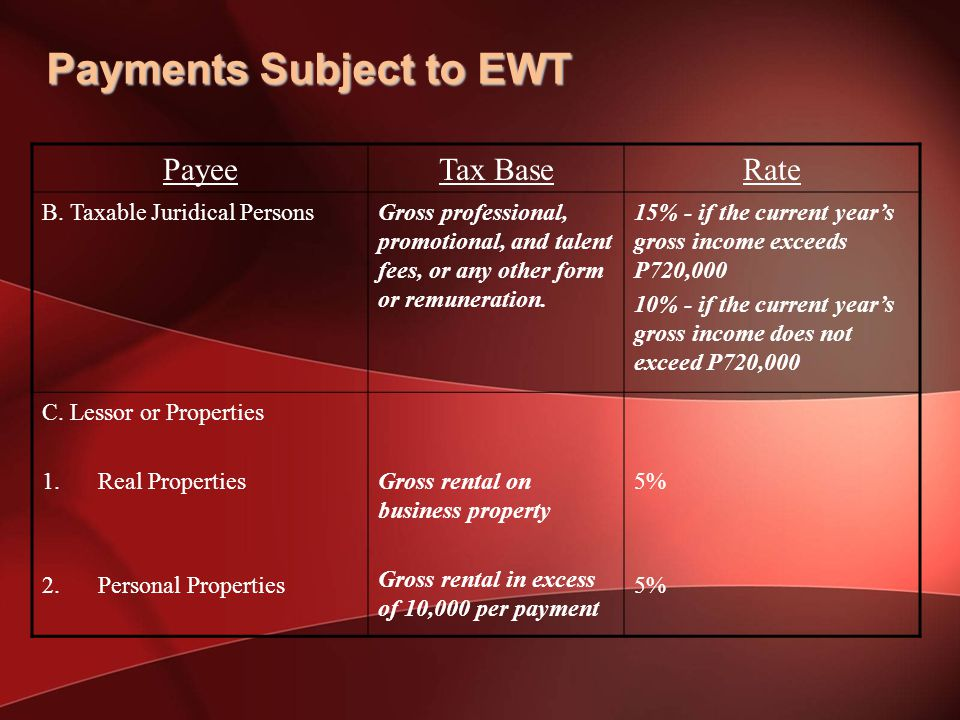 Payments Subject to EWT PayeeTax BaseRate B.