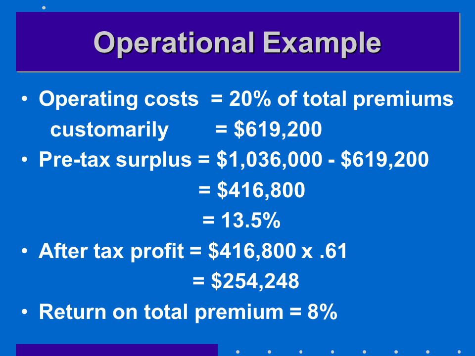 Operational Example Operating costs = 20% of total premiums customarily = $619,200 Pre-tax surplus = $1,036,000 - $619,200 = $416,800 = 13.5% After tax profit = $416,800 x.61 = $254,248 Return on total premium = 8%