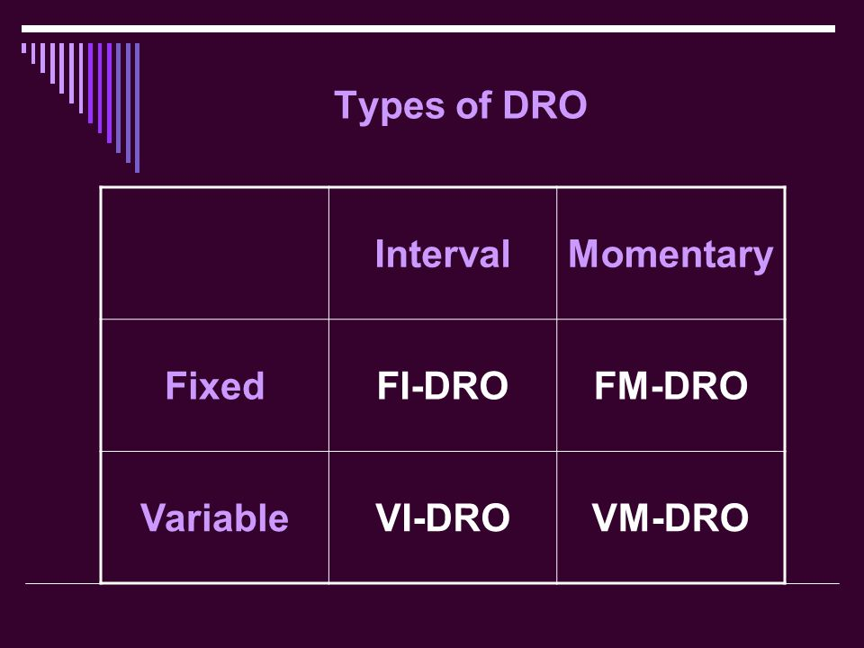 Types of DRO IntervalMomentary FixedFI-DROFM-DRO VariableVI-DROVM-DRO