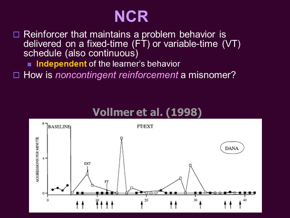 NCR  Reinforcer that maintains a problem behavior is delivered on a fixed-time (FT) or variable-time (VT) schedule (also continuous) Independent of the learner's behavior  How is noncontingent reinforcement a misnomer.