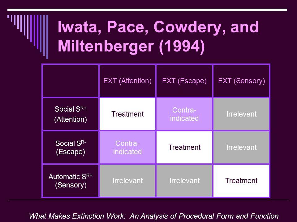 Iwata, Pace, Cowdery, and Miltenberger (1994) EXT (Sensory)EXT (Escape)EXT (Attention) TreatmentIrrelevant Automatic S R+ (Sensory) IrrelevantTreatmen