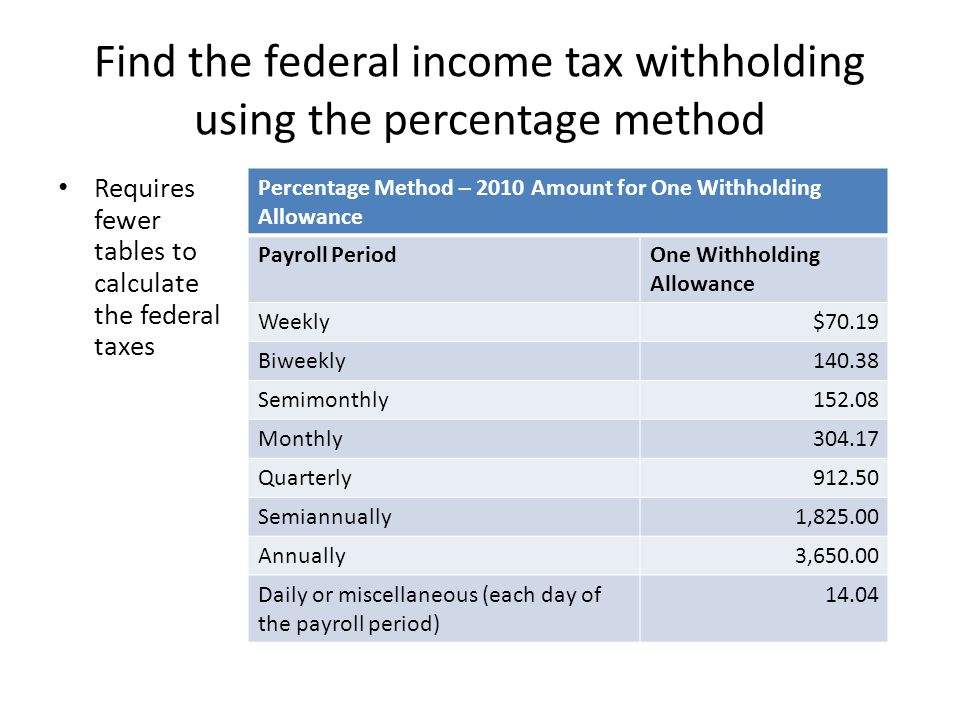 Find the federal income tax withholding using the percentage method Percentage Method – 2010 Amount for One Withholding Allowance Payroll PeriodOne Withholding Allowance Weekly$70.19 Biweekly140.38 Semimonthly152.08 Monthly304.17 Quarterly912.50 Semiannually1,825.00 Annually3,650.00 Daily or miscellaneous (each day of the payroll period) 14.04 Requires fewer tables to calculate the federal taxes