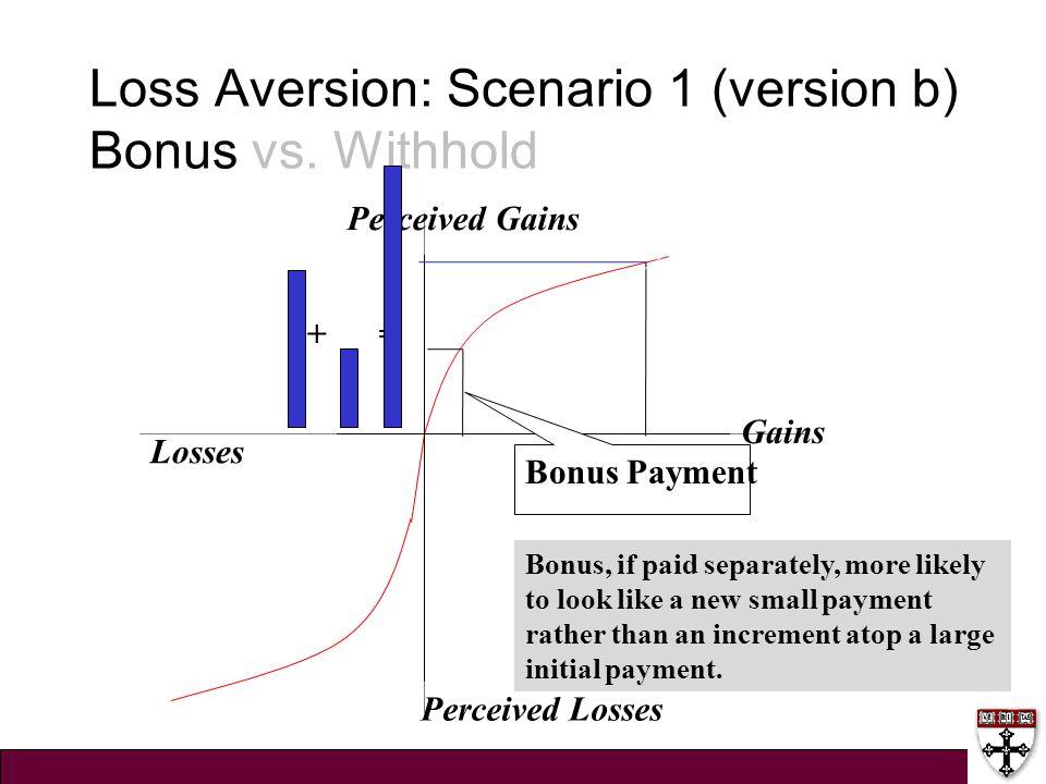 Loss Aversion: Scenario 1 (version b) Bonus vs. Withhold Gains Losses Perceived Losses Perceived Gains Bonus Payment + = Bonus, if paid separately, mo
