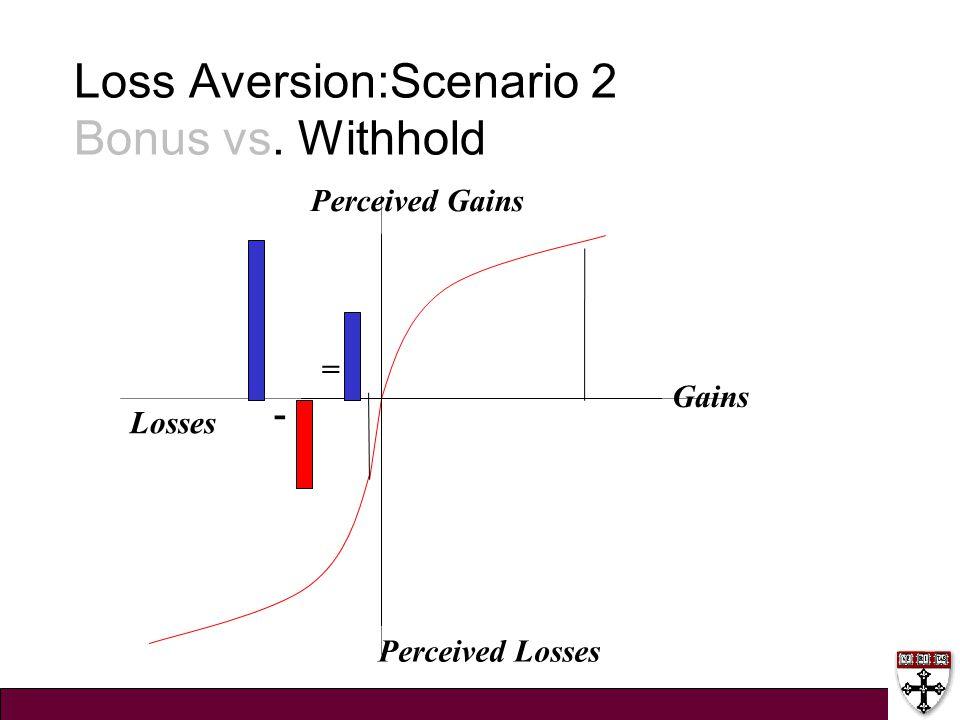 Loss Aversion:Scenario 2 Bonus vs. Withhold Gains Losses Perceived Losses Perceived Gains - =