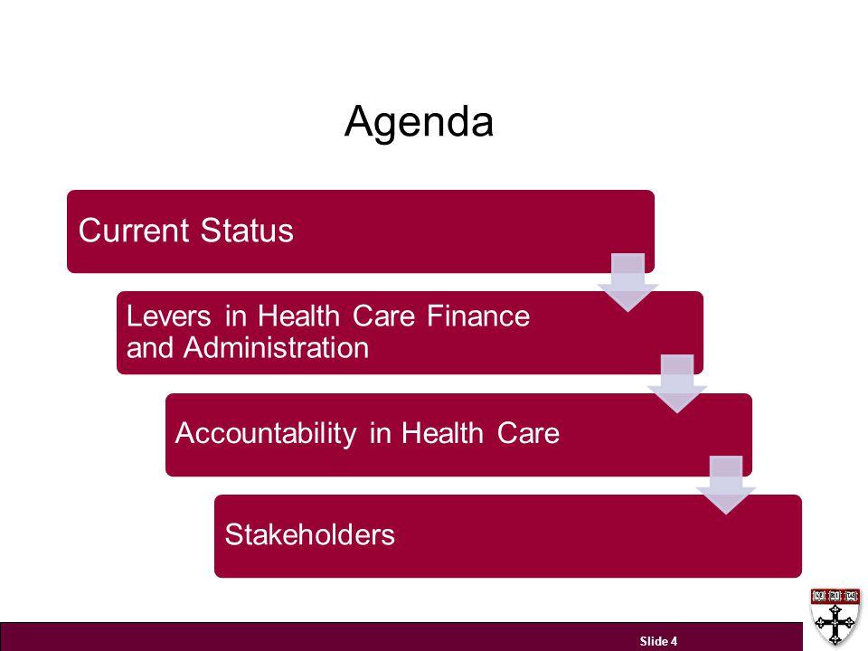 Agenda Slide 4