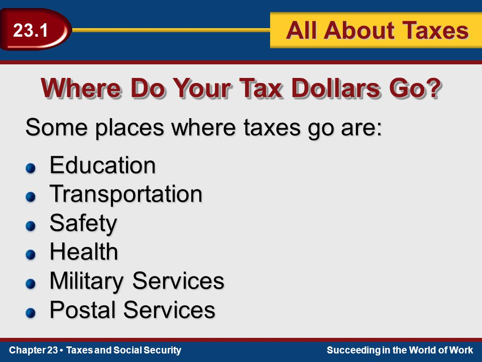 Chapter 23 Taxes and Social SecuritySucceeding in the World of Work 23.1 All About Taxes Where Do Your Tax Dollars Go.