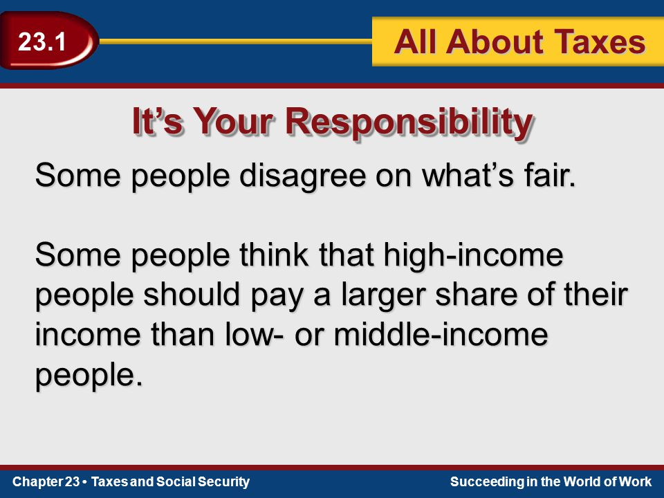 Chapter 23 Taxes and Social SecuritySucceeding in the World of Work 23.1 All About Taxes It's Your Responsibility Some people disagree on what's fair.
