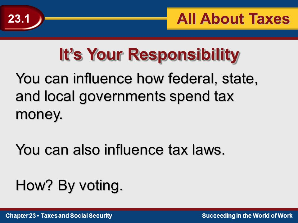 Chapter 23 Taxes and Social SecuritySucceeding in the World of Work 23.1 All About Taxes It's Your Responsibility You can influence how federal, state, and local governments spend tax money.