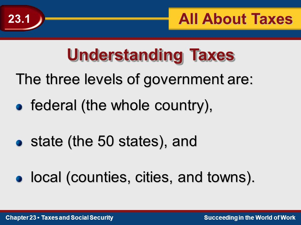 Chapter 23 Taxes and Social SecuritySucceeding in the World of Work 23.1 All About Taxes Understanding Taxes The three levels of government are: feder