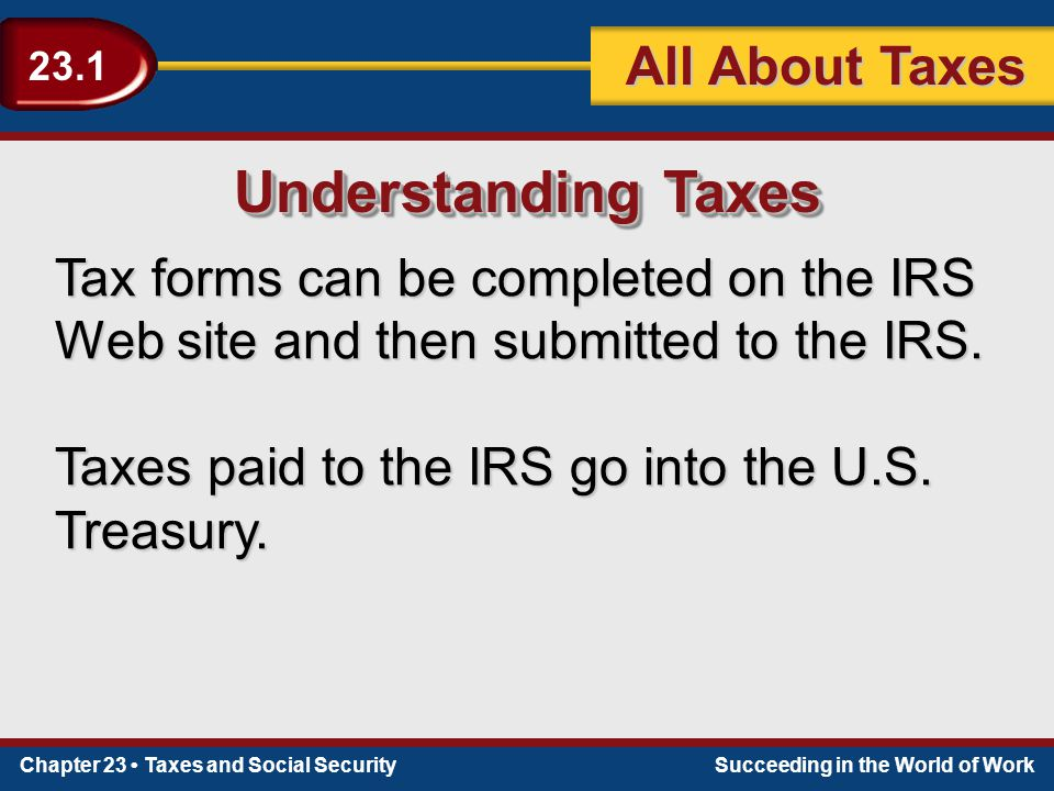 Chapter 23 Taxes and Social SecuritySucceeding in the World of Work 23.1 All About Taxes Understanding Taxes Tax forms can be completed on the IRS Web